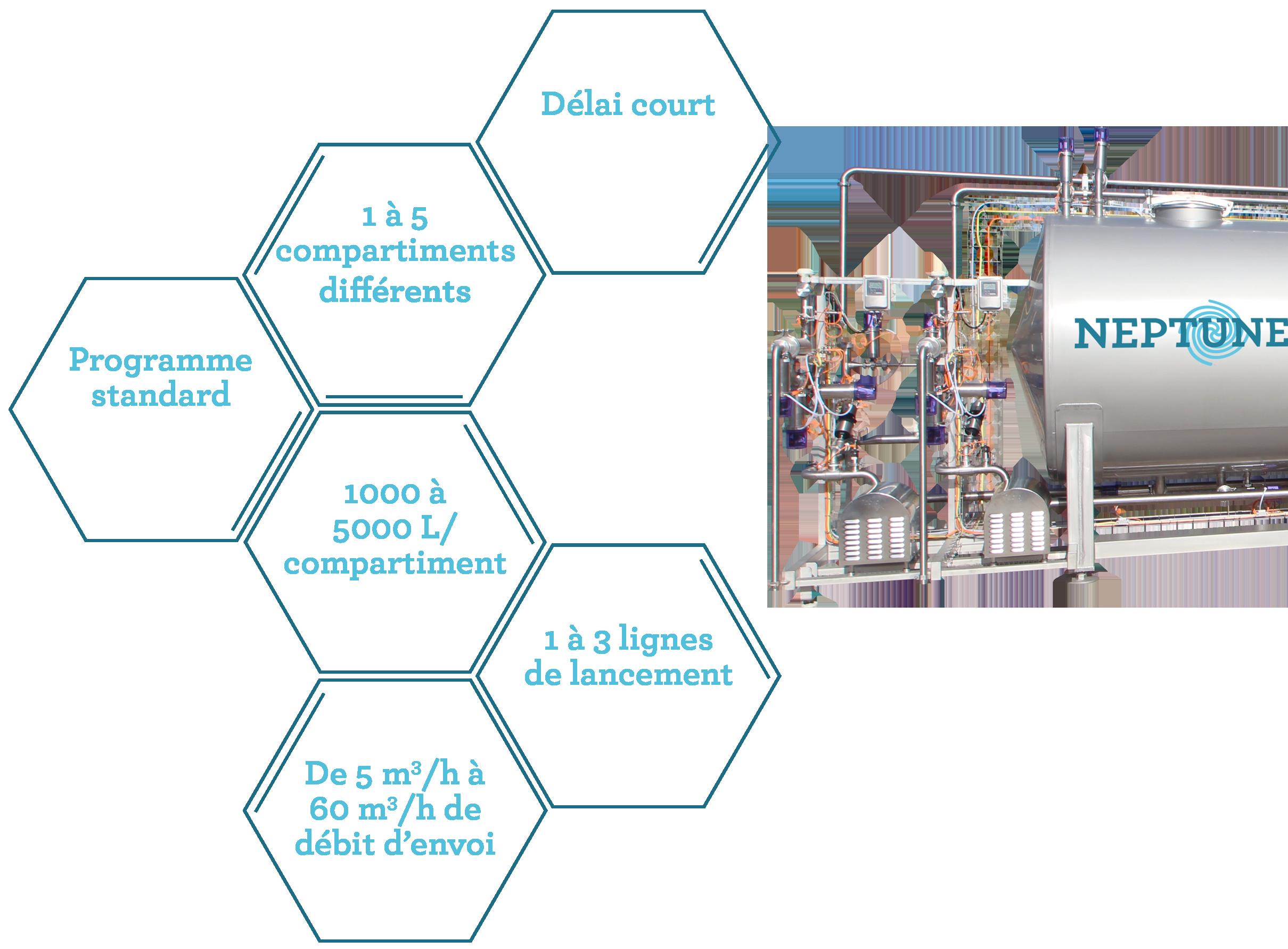 Nettoyage NEP CIP NEPTUNE compacte standard